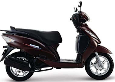 TVS WEGO price in India and mileage