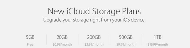 Apple iCloud pricing revised, latest iTunes now supports IOS 8