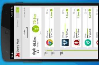 Download Opera max app pass for free internet access