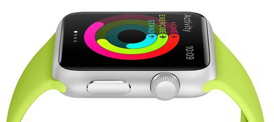 Apple IWatch important features