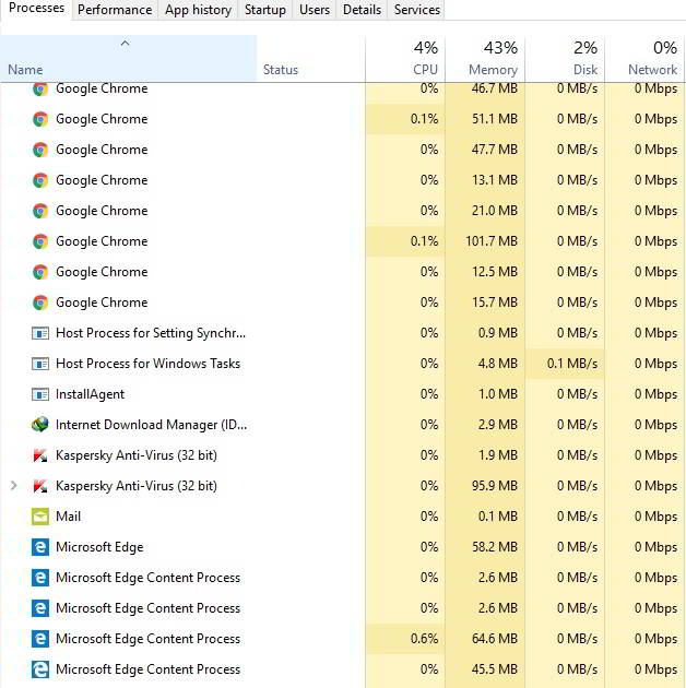 CPU and Ram usage of Microsoft Edge and Google Chrome