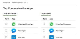 Most used and popular apps in India