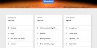 google trends India