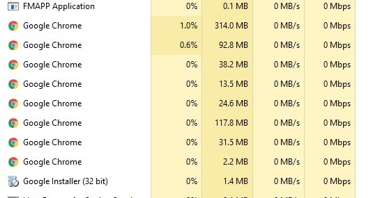 chrome RAM usage