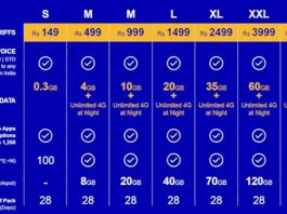 Reliance JIO 4G tariff