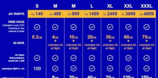 Reliance JIO 4G tariff