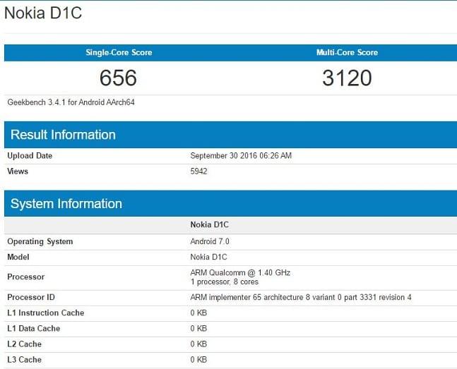 nokia d1c price India specs