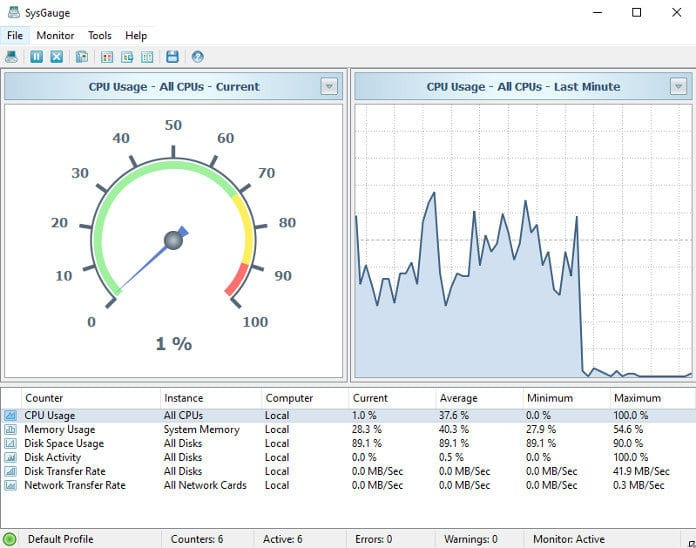 sysgauge free real time windows performance monitoring
